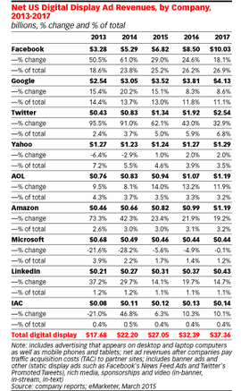 emarketer-display-ad